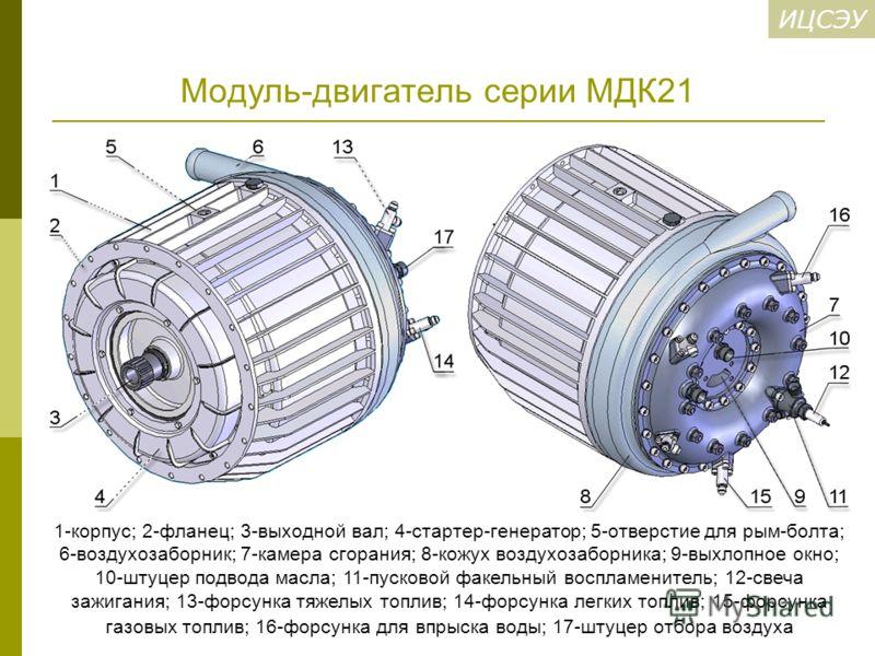 ИЦСЭУ Модуль-двигатель серии МДК21 1-корпус; 2-фланец; 3-выходной вал; 4-стартер-генератор; 5-отверстие для рым-болта; 6-воздухозаборник; 7-камера сгорания; 8-кожух воздухозаборника; 9-выхлопное окно; 10-штуцер подвода масла; 11-пусковой факельный во