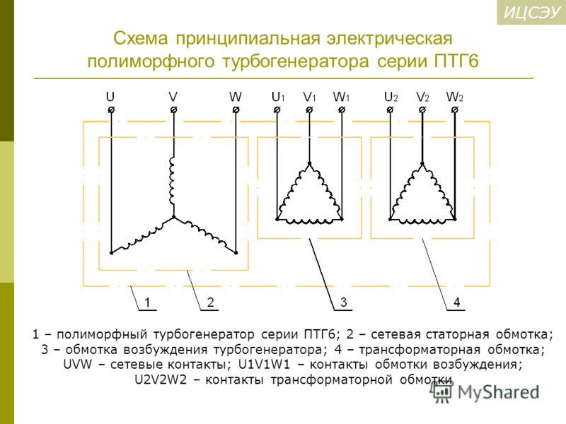 ИЦСЭУ Схема принципиальная электрическая полиморфного турбогенератора серии ПТГ6 1 – полиморфный турбогенератор серии ПТГ6; 2 – сетевая статорная обмотка; 3 – обмотка возбуждения турбогенератора; 4 – трансформаторная обмотка; UVW – сетевые контакты;