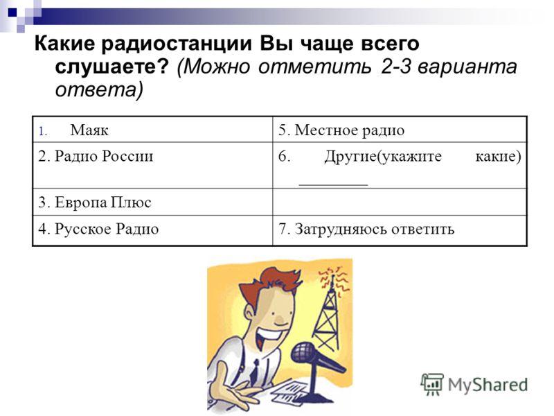 Какие радиостанции Вы чаще всего слушаете? (Можно отметить 2-3 варианта ответа) 1. Маяк5. Местное радио 2. Радио России6. Другие(укажите какие) ________ 3. Европа Плюс 4. Русское Радио7. Затрудняюсь ответить