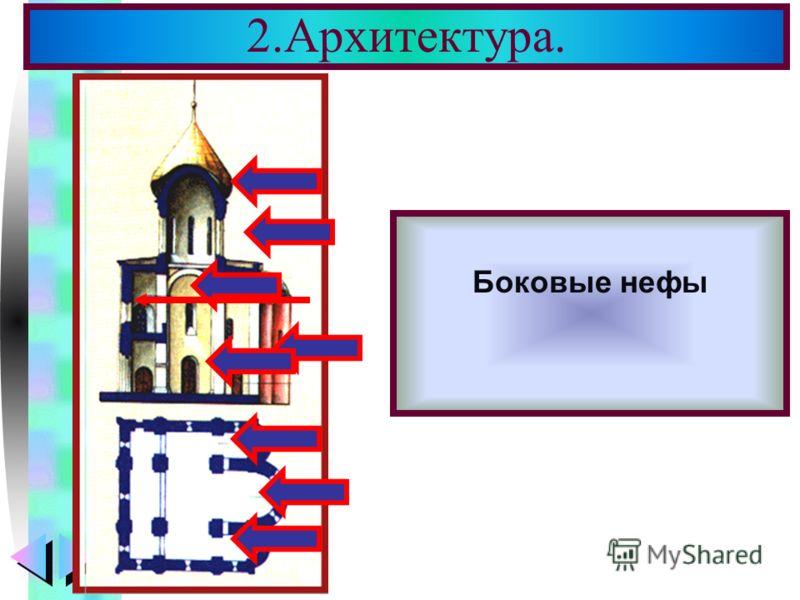 Меню 2.Архитектура. В церковном строи- тельстве того перио- да были заложены основные черты рус- ской архитектуры. Такое устройство хра- ма называлось крестово-купольным. Основные элементы: куполбарабанзакомарахорыапсидастолбЦентральный нефБоковые не