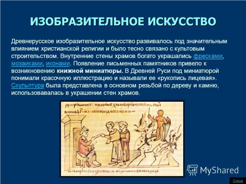 ИЗОБРАЗИТЕЛЬНОЕ ИСКУССТВО Древнерусское изобразительное искусство развивалось под значительным влиянием христианской религии и было тесно связано с культовым строительством. Внутренние стены храмов богато украшались фресками, мозаиками, иконами. Появ