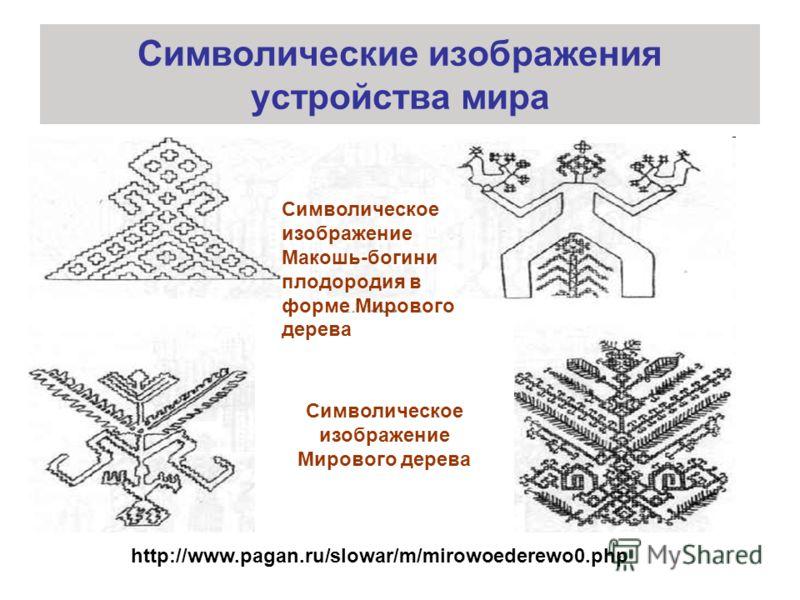 Символические изображения устройства мира http://www.pagan.ru/slowar/m/mirowoederewo0.php Символическое изображение Мирового дерева Символическое изображение Макошь-богини плодородия в форме Мирового дерева