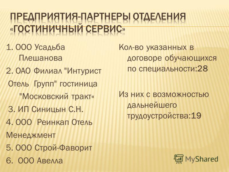 1. ООО Усадьба Плешанова 2. ОАО Филиал