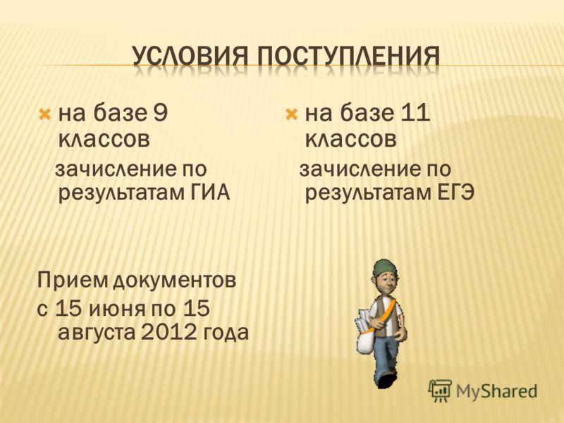 на базе 9 классов зачисление по результатам ГИА Прием документов с 15 июня по 15 августа 2012 года на базе 11 классов зачисление по результатам ЕГЭ