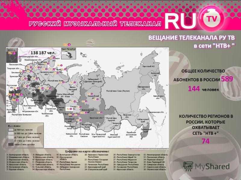ОБЩЕЕ КОЛИЧЕСТВО АБОНЕНТОВ В РОССИИ 589 144 человек 138 187 чел. КОЛИЧЕСТВО РЕГИОНОВ В РОССИИ, КОТОРЫЕ ОХВАТЫВАЕТ СЕТЬ НТВ + 74