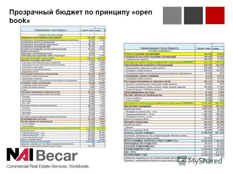 Прозрачный бюджет по принципу «open book»
