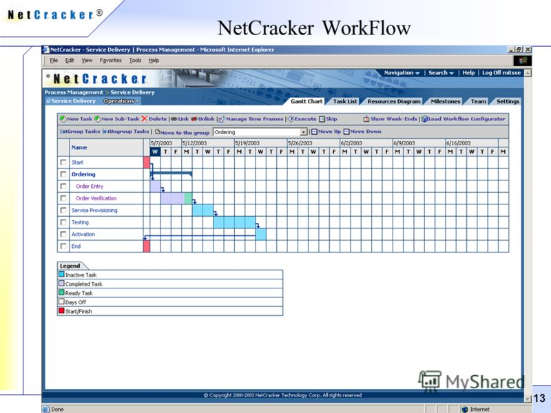 ® 13 NetCracker WorkFlow