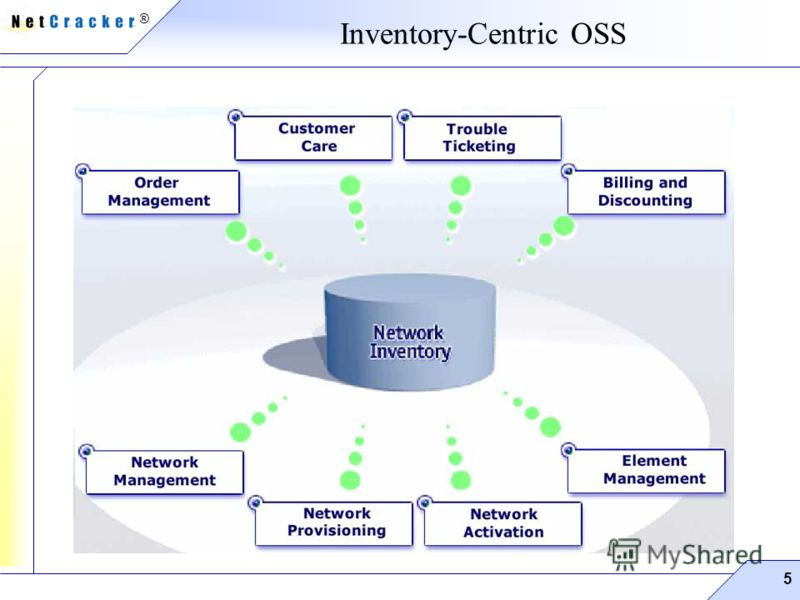 ® 5 Inventory-Centric OSS