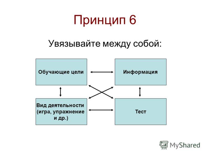 Принцип 6 Увязывайте между собой: Обучающие цели Тест Вид деятельности (игра, упражнение и др.) Информация