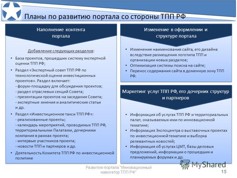 Планы по развитию портала со стороны ТПП РФ Добавление следующих разделов: База проектов, прошедших систему экспертной оценки ТПП РФ; Раздел «Экспертный совет ТПП РФ по технологической оценке инвестиционных проектов». Раздел включает: - форум-площадк