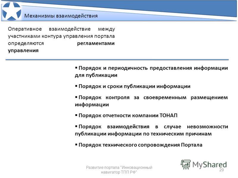 29 Общий контур управления порталом и поддержки его в актуальном состоянии Развитие портала