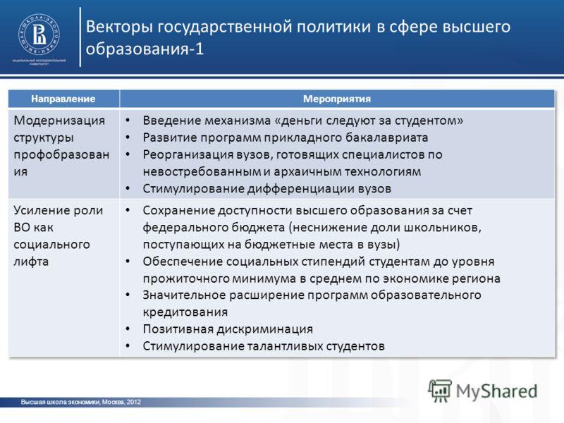 Высшая школа экономики, Москва, 2012 Векторы государственной политики в сфере высшего образования-1