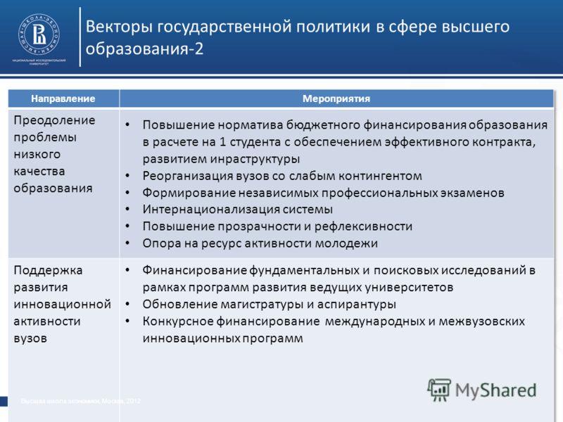 Высшая школа экономики, Москва, 2012 Векторы государственной политики в сфере высшего образования-2