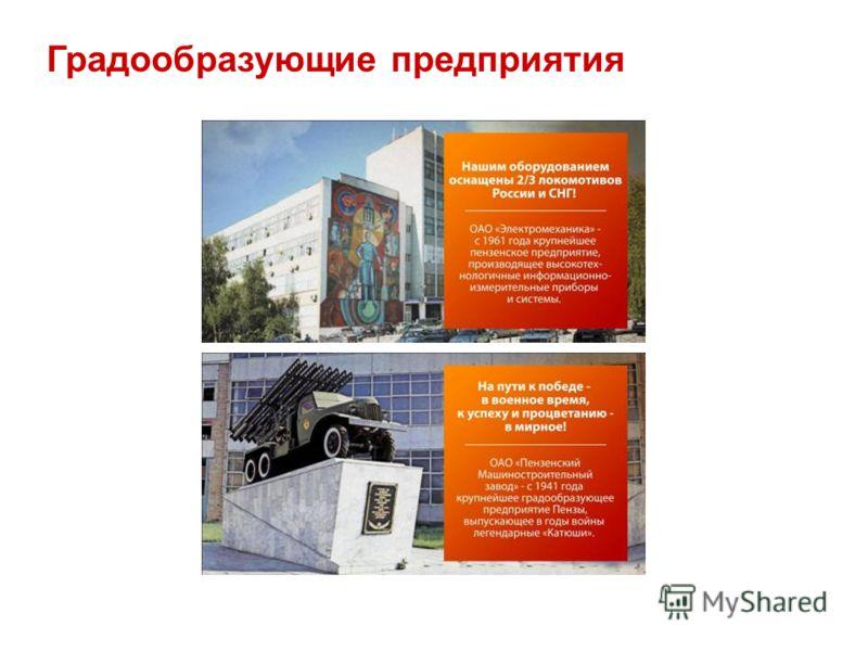 Градообразующие предприятия