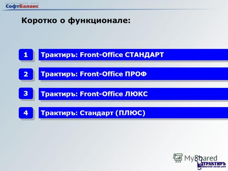 Коротко о функционале: Трактиръ: Front-Office СТАНДАРТ Трактиръ: Front-Office ПРОФ Трактиръ: Front-Office ЛЮКС Трактиръ: Стандарт (ПЛЮС) 1 1 2 2 3 3 4 4