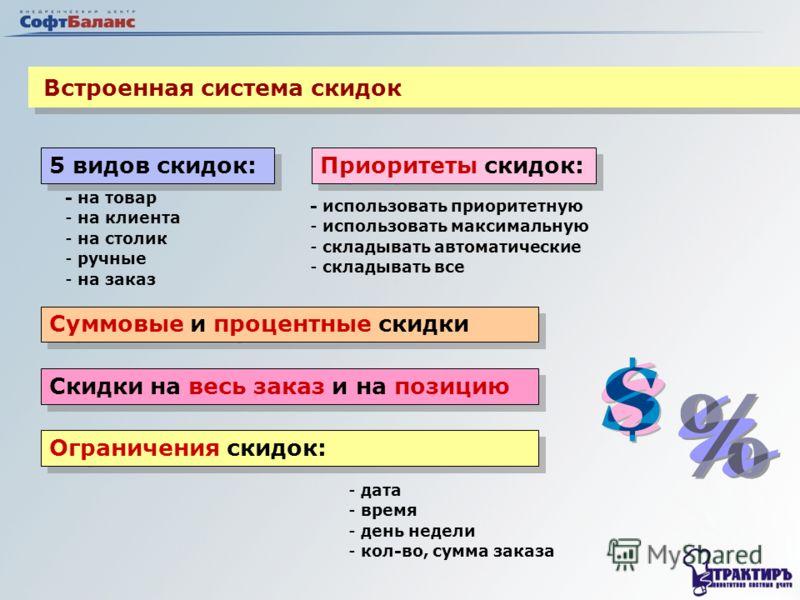 Встроенная система скидок 5 видов скидок: - на товар - на клиента - на столик - ручные - на заказ Приоритеты скидок: - использовать приоритетную - использовать максимальную - складывать автоматические - складывать все Суммовые и процентные скидки Ски