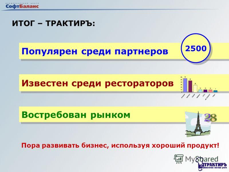 ИТОГ – ТРАКТИРЪ: Популярен среди партнеров Известен среди рестораторов Востребован рынком 2500 Пора развивать бизнес, используя хороший продукт!
