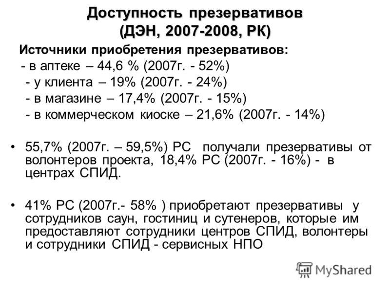 Доступность презервативов (ДЭН, 2007-2008, РК) Источники приобретения презервативов: - в аптеке – 44,6 % (2007г. - 52%) - у клиента – 19% (2007г. - 24%) - в магазине – 17,4% (2007г. - 15%) - в коммерческом киоске – 21,6% (2007г. - 14%) 55,7% (2007г.