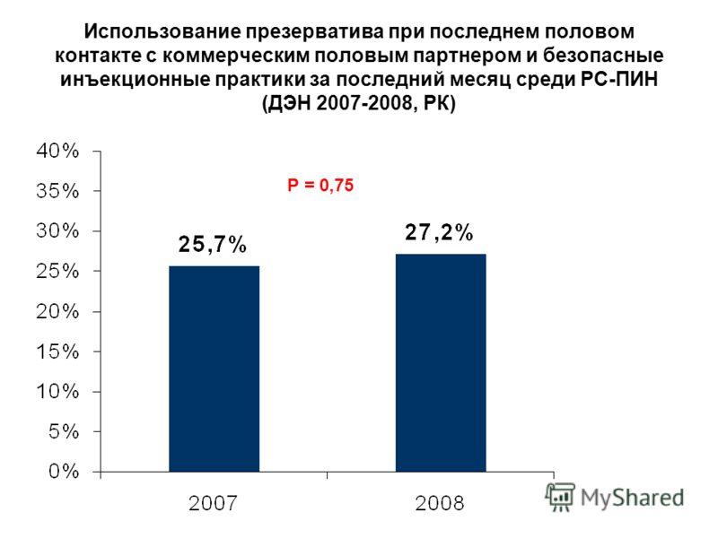 Использование презерватива при последнем половом контакте с коммерческим половым партнером и безопасные инъекционные практики за последний месяц среди РС-ПИН (ДЭН 2007-2008, РК) Р = 0,75
