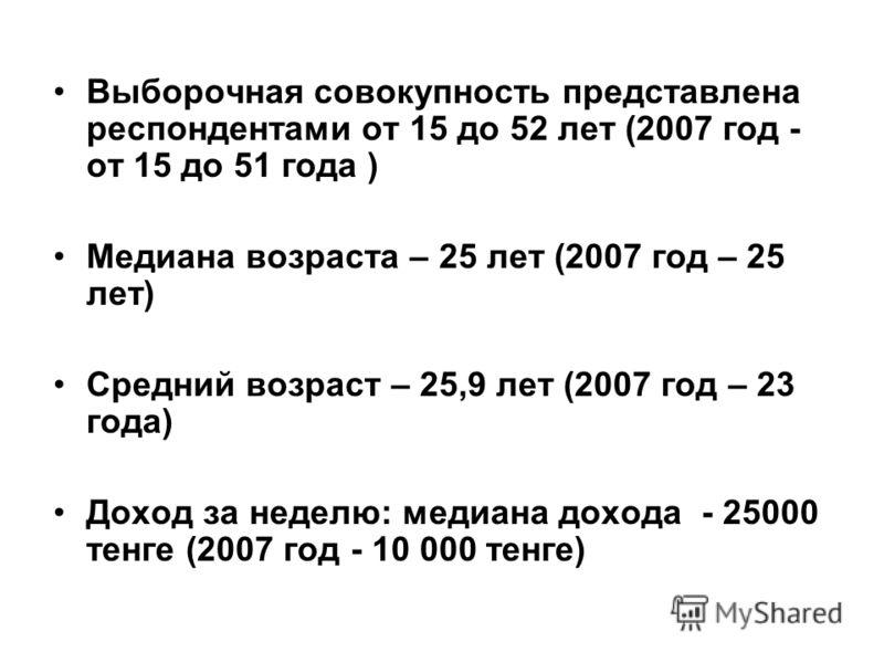 Выборочная совокупность представлена респондентами от 15 до 52 лет (2007 год - от 15 до 51 года ) Медиана возраста – 25 лет (2007 год – 25 лет) Средний возраст – 25,9 лет (2007 год – 23 года) Доход за неделю: медиана дохода - 25000 тенге (2007 год -