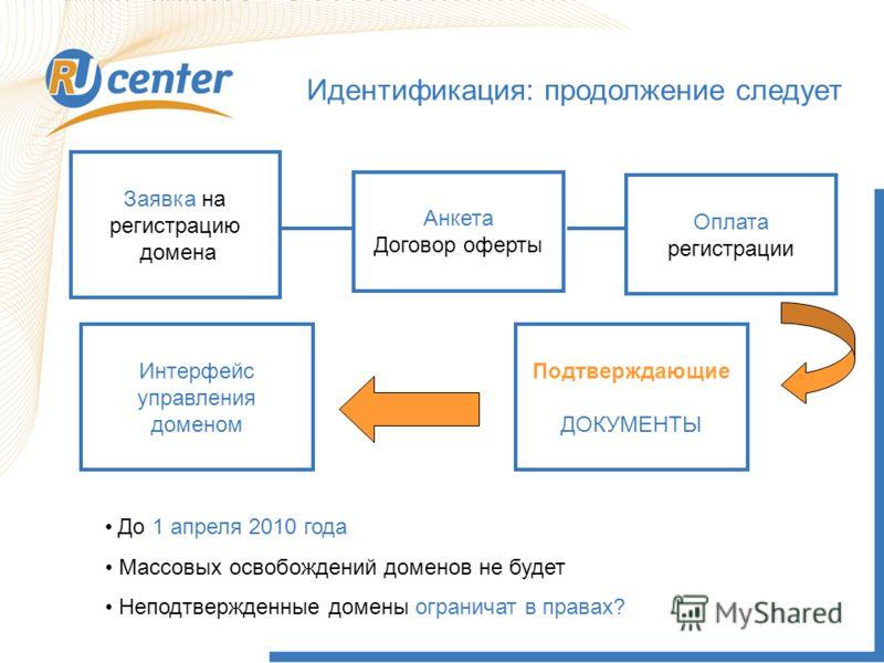 Идентификация: продолжение следует Заявка на регистрацию домена Анкета Договор оферты Оплата регистрации Подтверждающие ДОКУМЕНТЫ Интерфейс управления доменом До 1 апреля 2010 года Массовых освобождений доменов не будет Неподтвержденные домены ограни