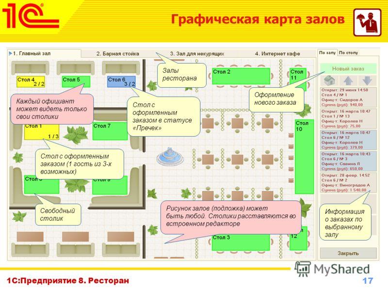 17 www.1c-menu.ru, Октябрь 2010 г. 1С:Предприятие 8. Ресторан Графическая карта залов Стол с оформленным заказом (1 гость из 3-х возможных) Стол с оформленным заказом в статусе «Пречек» Свободный столик Рисунок залов (подложка) может быть любой. Стол