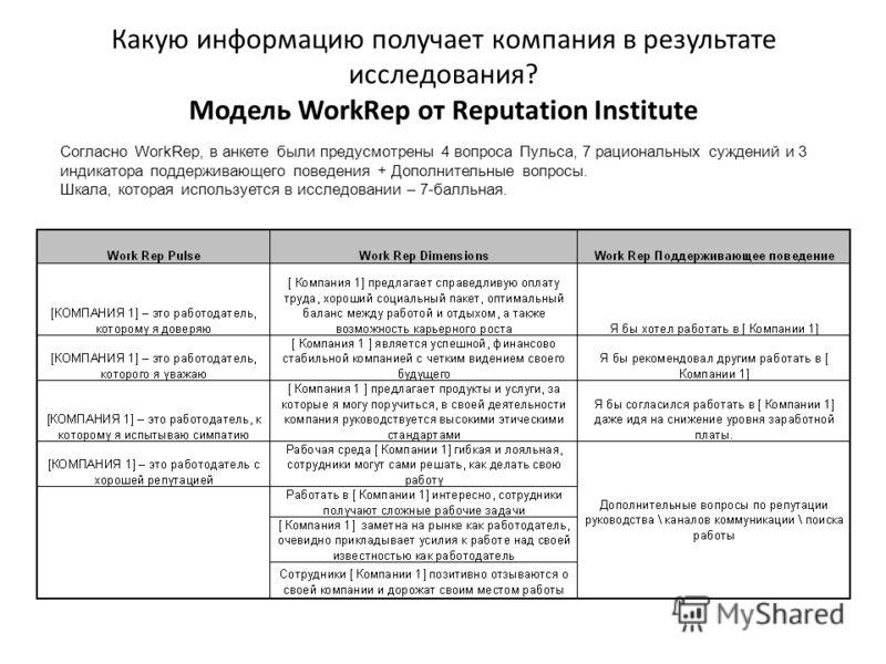 Согласно WorkRep, в анкете были предусмотрены 4 вопроса Пульса, 7 рациональных суждений и 3 индикатора поддерживающего поведения + Дополнительные вопросы. Шкала, которая используется в исследовании – 7-балльная. Какую информацию получает компания в р