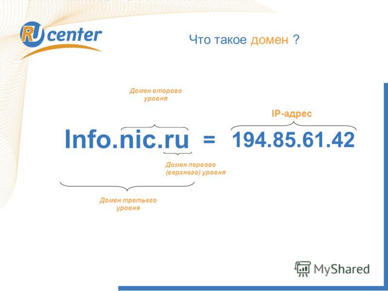 Что такое домен ? Info.nic.ru Домен первого (верхнего) уровня 194.85.61.42= IP-адрес Домен второго уровня Домен третьего уровня
