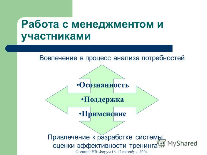 Осенний HR-Форум 16-17 сентября, 2004 Работа с менеджментом и участниками Вовлечение в процесс анализа потребностей Привлечение к разработке системы оценки эффективности тренинга Осознанность Поддержка Применение