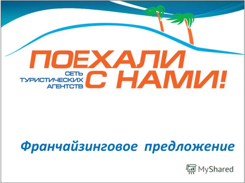 Презентация Туристического Агентства Реклама