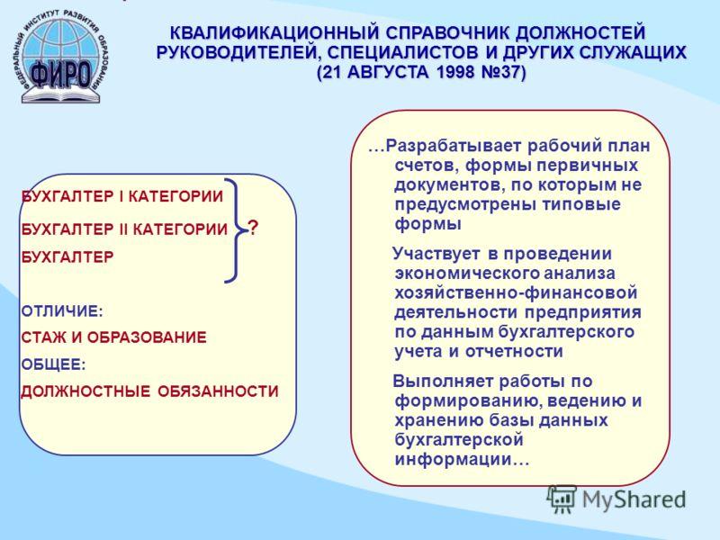 КВАЛИФИКАЦИОННЫЙ СПРАВОЧНИК ДОЛЖНОСТЕЙ РУКОВОДИТЕЛЕЙ, СПЕЦИАЛИСТОВ И ДРУГИХ СЛУЖАЩИХ (21 АВГУСТА 1998 37) БУХГАЛТЕР I КАТЕГОРИИ БУХГАЛТЕР II КАТЕГОРИИ ? БУХГАЛТЕР ОТЛИЧИЕ: СТАЖ И ОБРАЗОВАНИЕ ОБЩЕЕ: ДОЛЖНОСТНЫЕ ОБЯЗАННОСТИ …Разрабатывает рабочий план