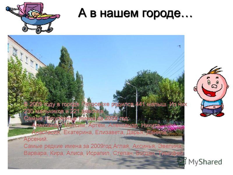 А в нашем городе… А в нашем городе… В 2009 году в городе Петровске родился 441 малыш. Из них 230 мальчиков и 221 девочка. Самые популярные имена за 2009 год: Александр, Максим, Артём, Александр, Никита, Александр, Максим, Артём, Александр, Никита, Ан