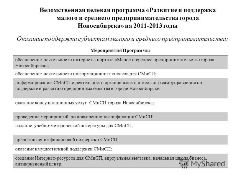 Ведомственная целевая программа «Развитие и поддержка малого и среднего предпринимательства города Новосибирска» на 2011-2013 годы Оказание поддержки субъектам малого и среднего предпринимательства: Мероприятия Программы обеспечение деятельности инте