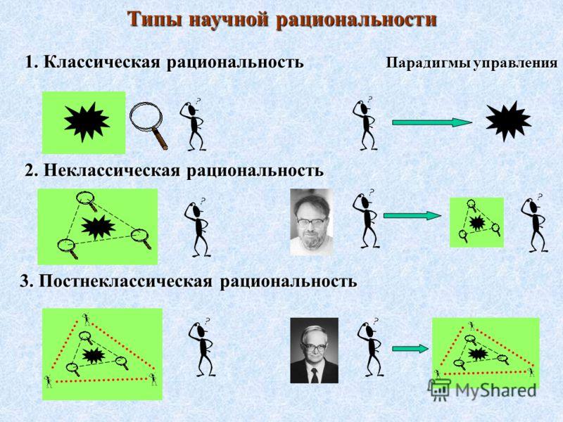 Типы научной рациональности 1. Классическая рациональность Парадигмы управления 1. Классическая рациональность Парадигмы управления 2. Неклассическая рациональность 2. Неклассическая рациональность 3. Постнеклассическая рациональность 3. Постнекласси
