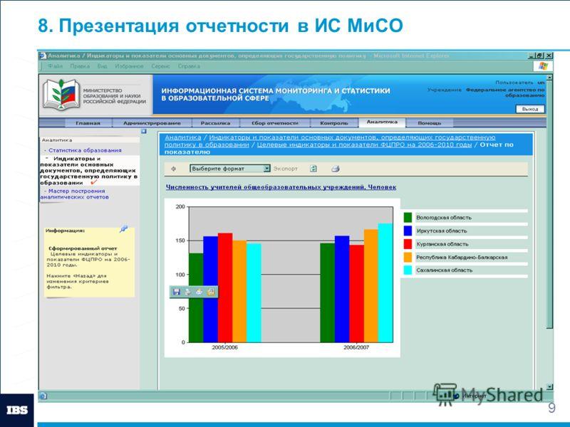 9 8. Презентация отчетности в ИС МиСО