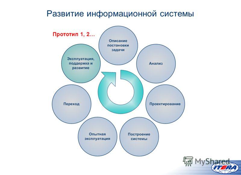 Развитие информационной системы Прототип 1, 2…