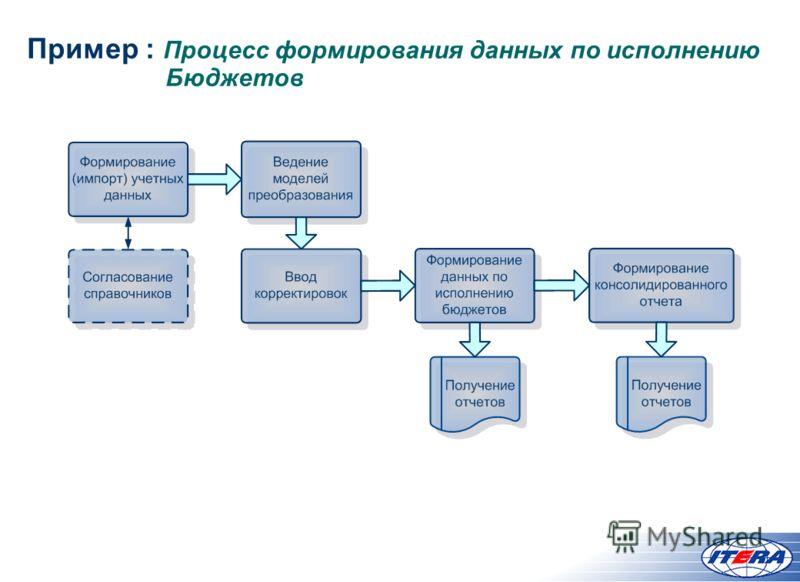 Пример : Процесс формирования данных по исполнению Бюджетов