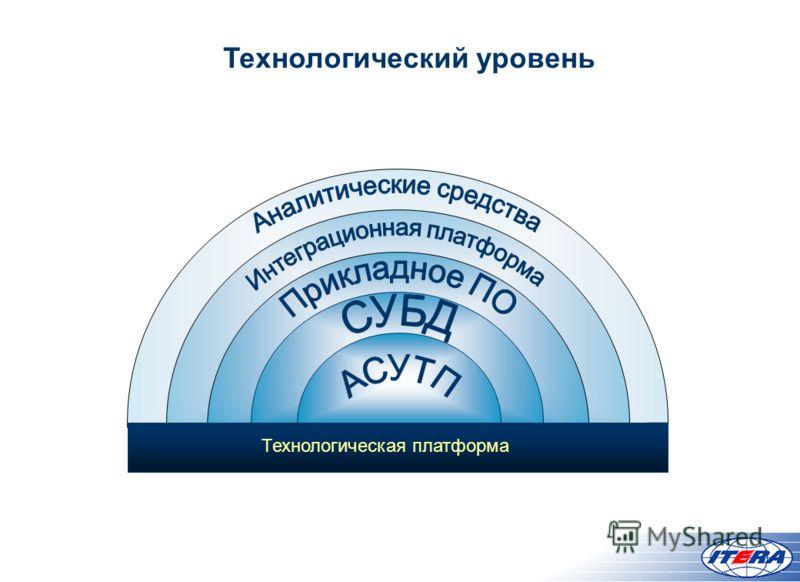 Технологический уровень Технологическая платформа