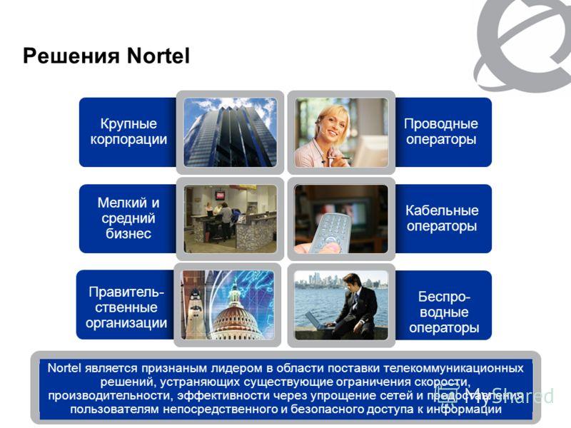 2 Решения Nortel Nortel является признаным лидером в области поставки телекоммуникационных решений, устраняющих существующие ограничения скорости, производительности, эффективности через упрощение сетей и предоставления пользователям непосредственног