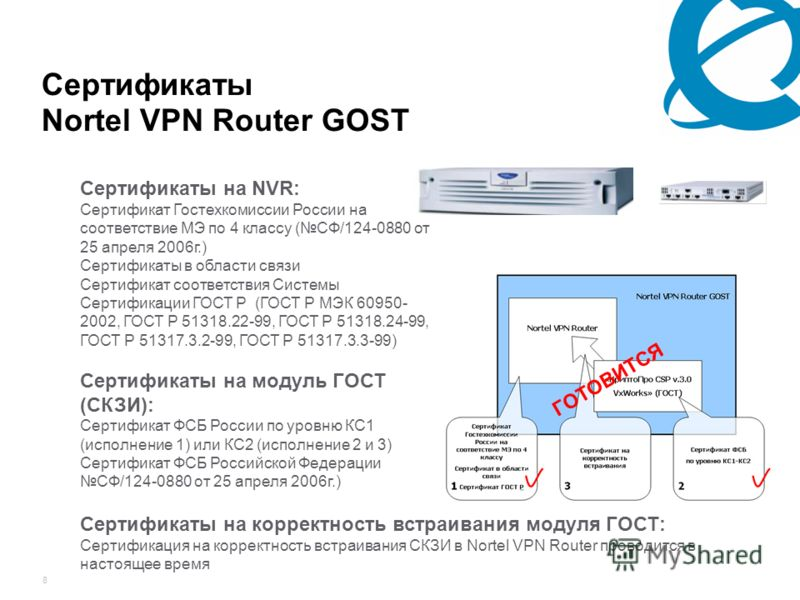 8 Сертификаты Nortel VPN Router GOST ГОТОВИТСЯ Сертификаты на NVR: Сертификат Гостехкомиссии России на соответствие МЭ по 4 классу (СФ/124-0880 от 25 апреля 2006г.) Сертификаты в области связи Сертификат соответствия Системы Сертификации ГОСТ Р (ГОСТ