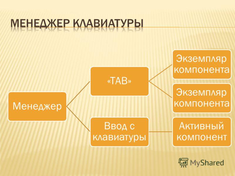 «ТAB» Экземпляр компонента Ввод с клавиатуры Активный компонент