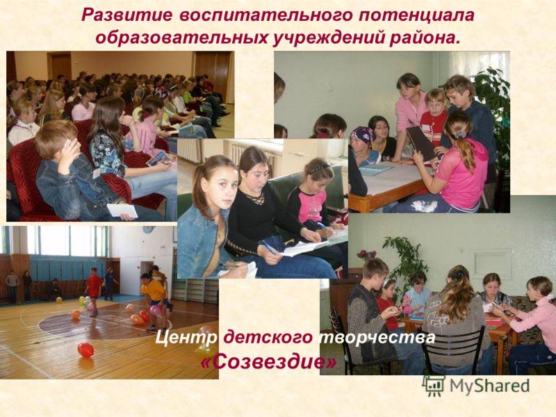 Развитие воспитательного потенциала образовательных учреждений района. Центр детского творчества «Созвездие»