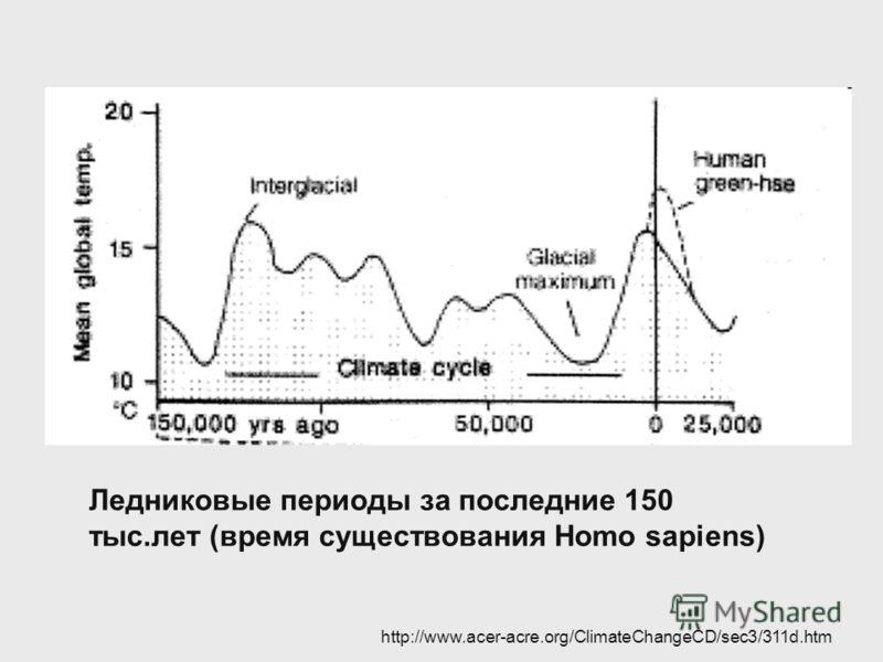 Ледниковые периоды за последние 150 тыс.лет (время существования Homo sapiens) http://www.acer-acre.org/ClimateChangeCD/sec3/311d.htm