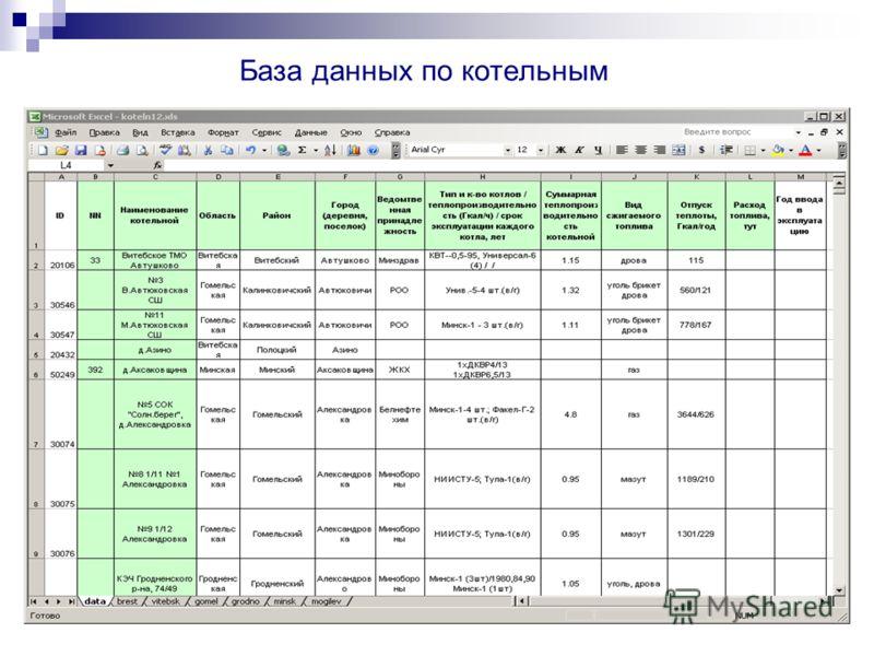 База данных по котельным