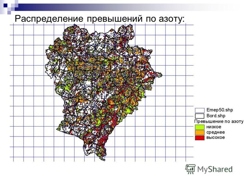Распределение превышений по азоту: