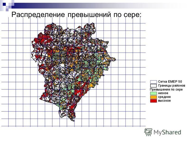 Распределение превышений по сере: