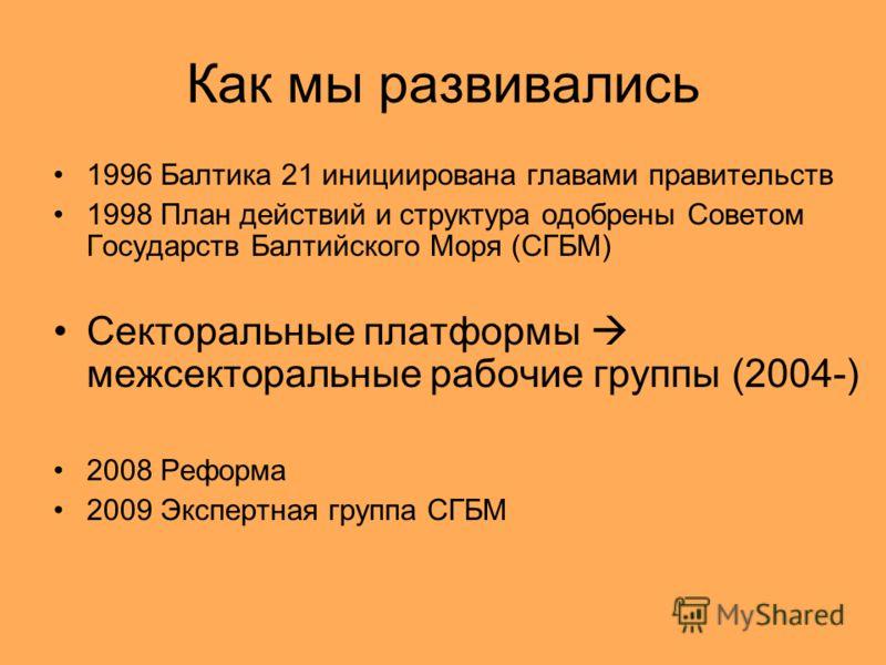 Как мы развивались 1996 Балтика 21 инициирована главами правительств 1998 План действий и структура одобрены Советом Государств Балтийского Моря (СГБМ) Секторальные платформы межсекторальные рабочие группы (2004-) 2008 Реформа 2009 Экспертная группа
