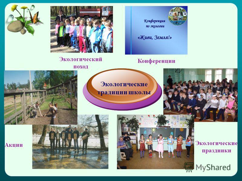 Экологический поход Конференции Акции Экологические праздники Экологические традиции школы