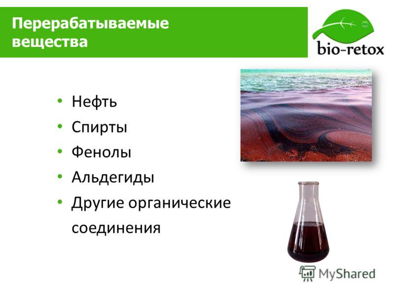 Перерабатываемые вещества Нефть Спирты Фенолы Альдегиды Другие органические соединения