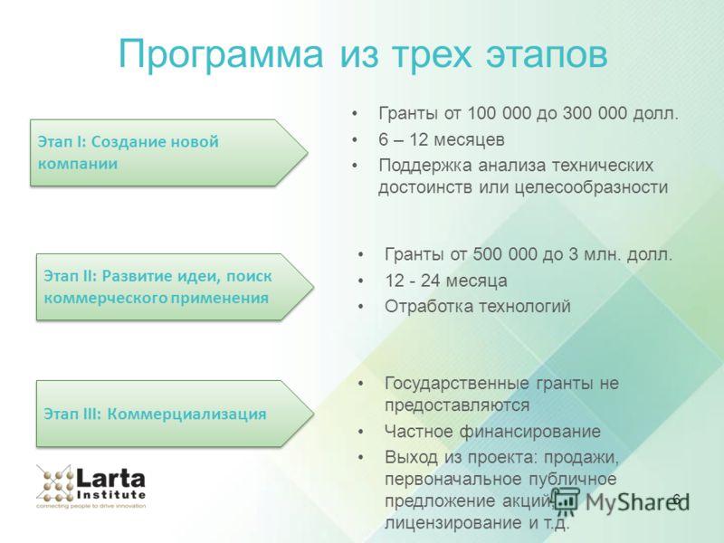 6 Программа из трех этапов Гранты от 100 000 до 300 000 долл. 6 – 12 месяцев Поддержка анализа технических достоинств или целесообразности Гранты от 500 000 до 3 млн. долл. 12 - 24 месяца Отработка технологий Государственные гранты не предоставляются